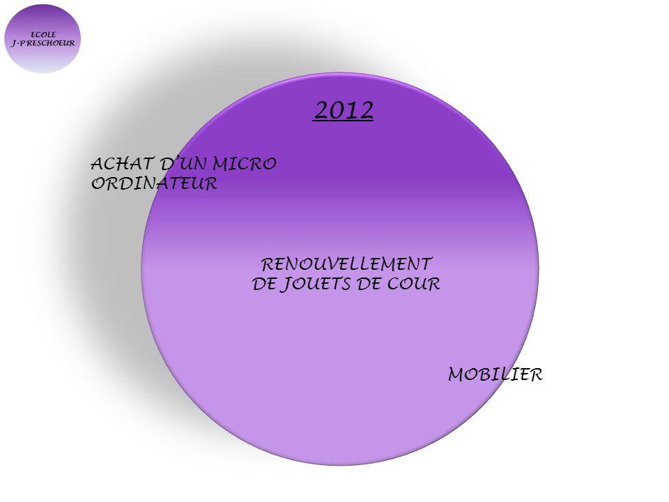 2012 ACHAT DUN MICRO ORDINATEUR RENOUVELLEMENT DE JOUETS DE COUR MOBILIER