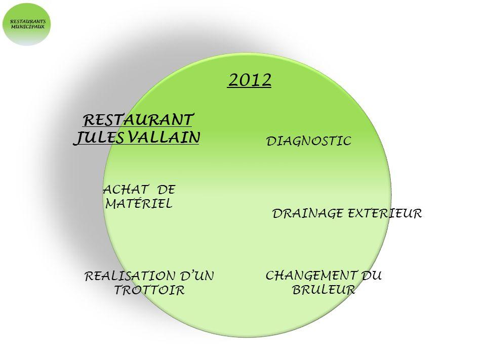 2012 RESTAURANT JULES VALLAIN DIAGNOSTIC ACHAT DE MATÉRIEL CHANGEMENT DU BRULEUR DRAINAGE EXTERIEUR REALISATION DUN TROTTOIR