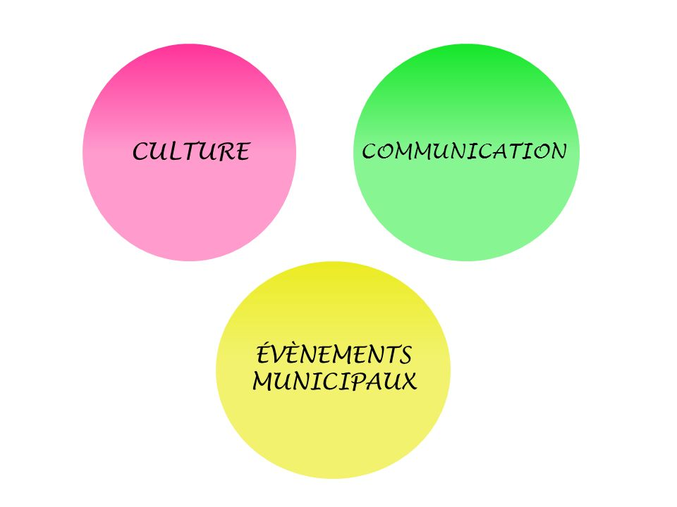 CULTURE COMMUNICATION ÉVÈNEMENTS MUNICIPAUX