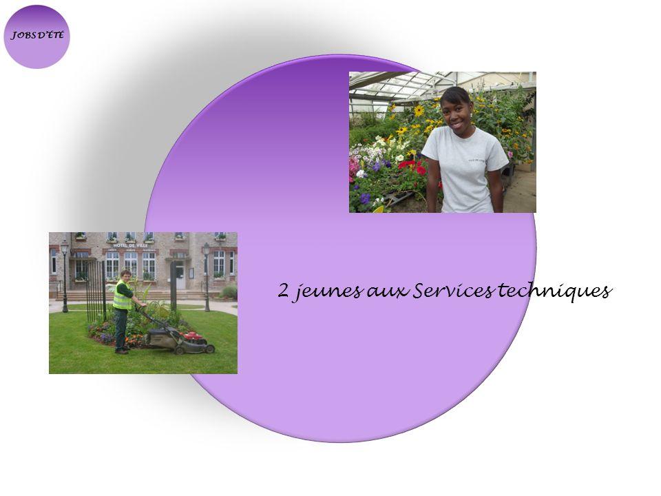 2 jeunes aux Services techniques