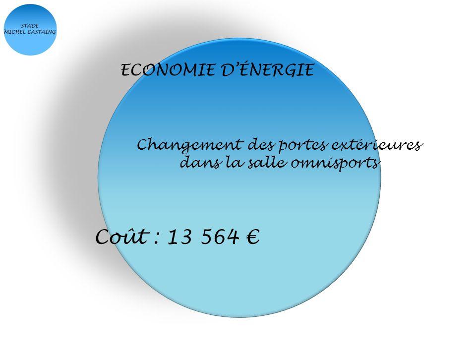 Changement des portes extérieures dans la salle omnisports Coût : 13 564 ECONOMIE DÉNERGIE