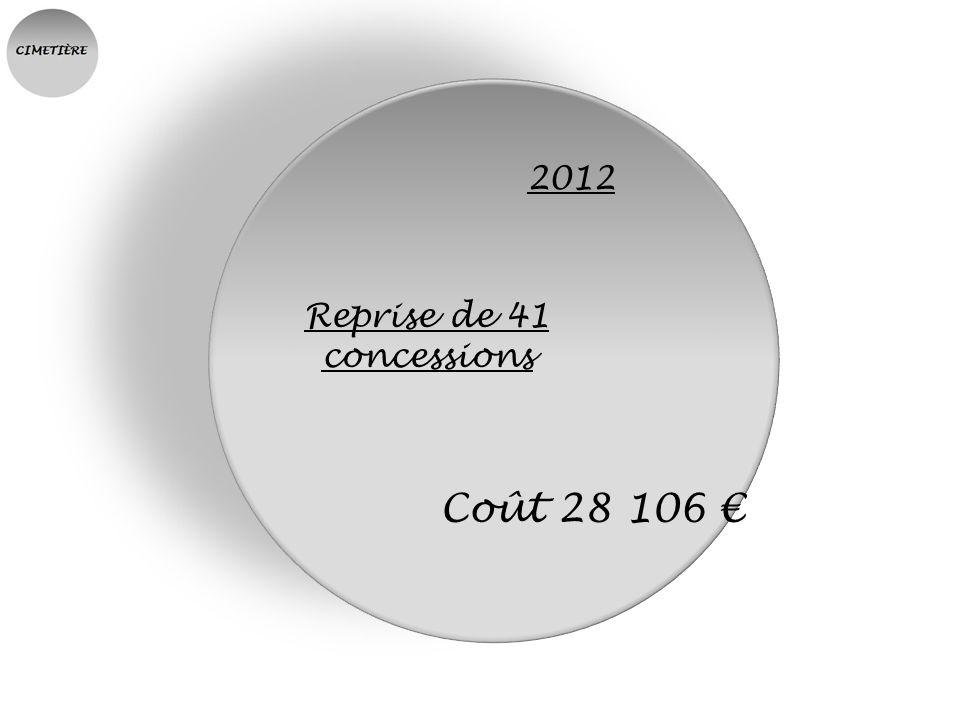 Reprise de 41 concessions Coût 28 106 2012