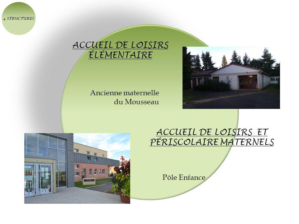 ACCUEIL DE LOISIRS ÉLÉMENTAIRE ACCUEIL DE LOISIRS ET PÉRISCOLAIRE MATERNELS Ancienne maternelle du Mousseau Pôle Enfance