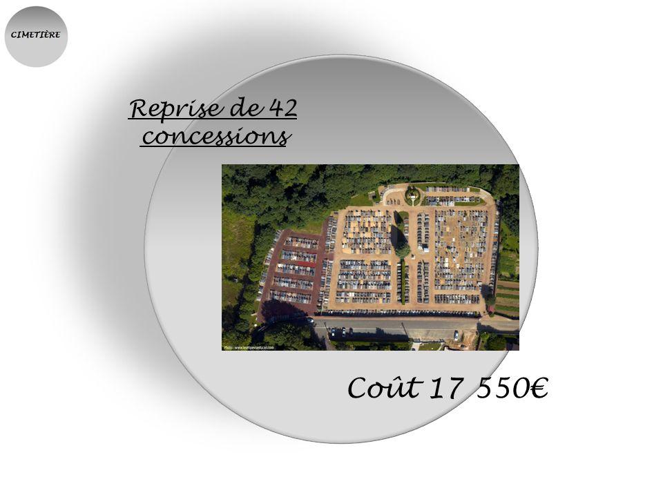 Reprise de 42 concessions Coût 17 550