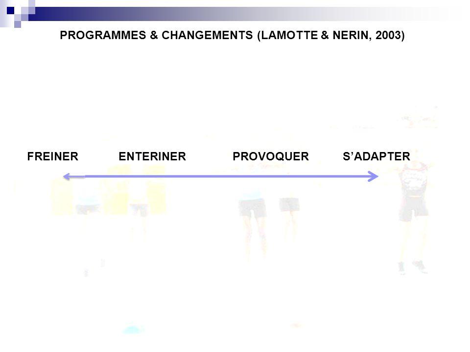 1.2. ANALYSE CHRONOLOGIQUE PAR CHAPITRE 1. PROPOSER DES AXES DE COMPREHENSION