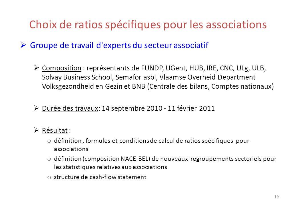 Choix de ratios spécifiques pour les associations Groupe de travail d'experts du secteur associatif Composition : représentants de FUNDP, UGent, HUB,