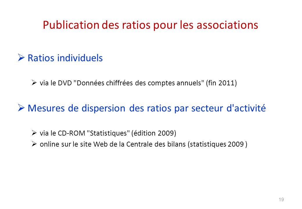 Publication des ratios pour les associations Ratios individuels via le DVD