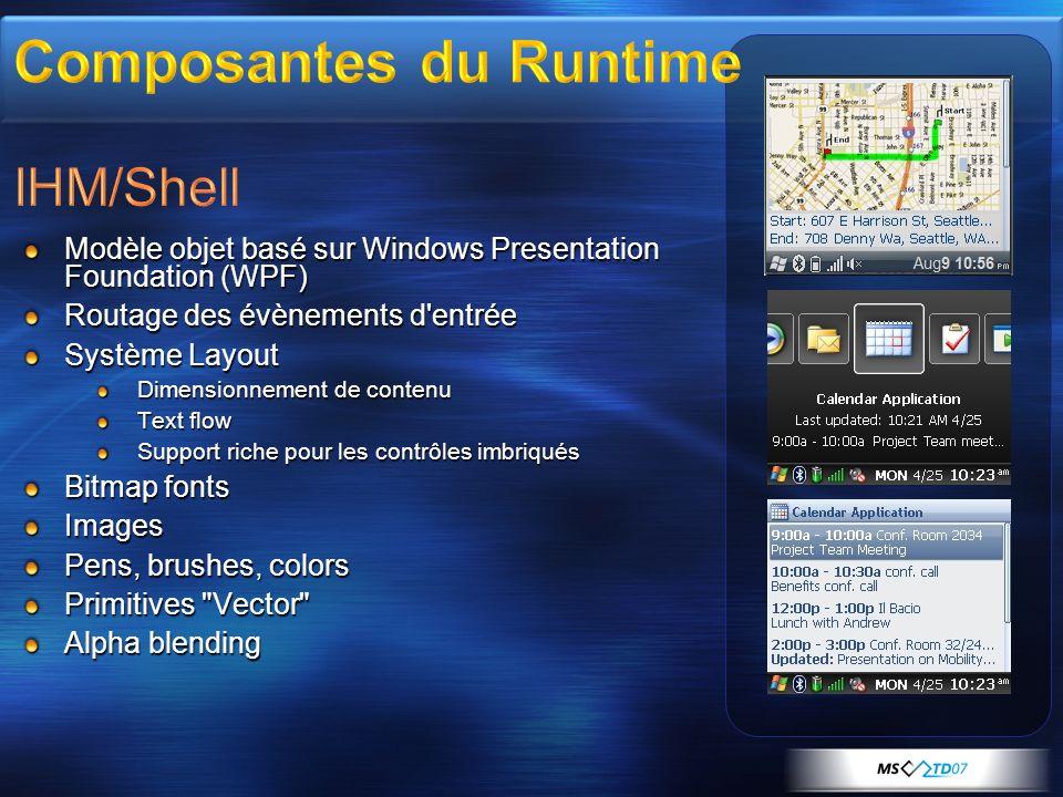 Modèle objet basé sur Windows Presentation Foundation (WPF) Routage des évènements d'entrée Système Layout Dimensionnement de contenu Text flow Suppor