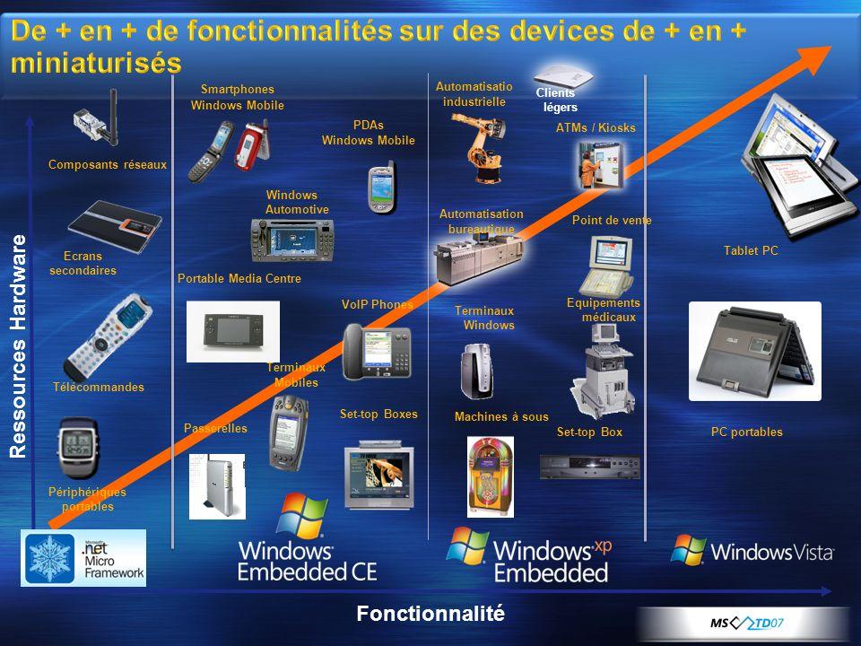 using System.Threading; using Microsoft.SPOT.Hardware; … InterruptPort myButton = new InterruptPort( (Cpu.Pin)12, true, Port.ResistorMode.PullUp, Port.InterruptMode.InterruptEdgeLow ); MyButton.OnInterrupt += new GPIOInterruptEventHandler( this.MyInterruptHandler ); … } public void MyInterruptHandler(Cpu.Pin id, bool edge, TimeSpan time) { // handle the interrupt event here }