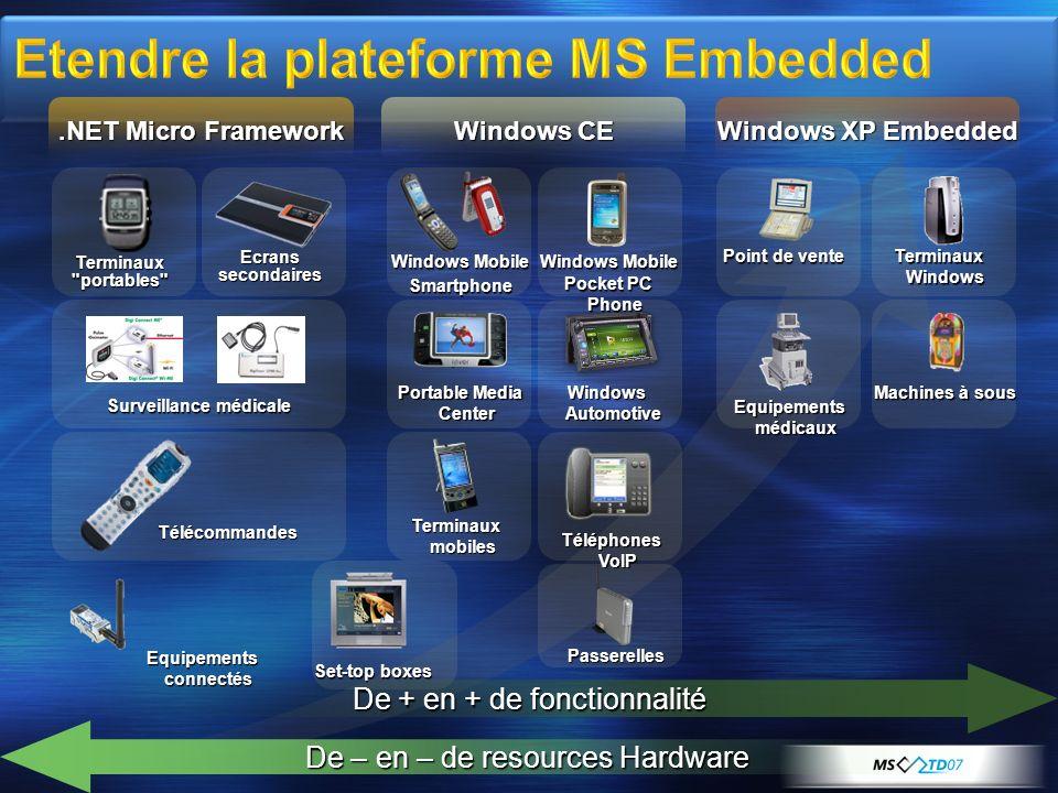 Set-top boxes Windows CE Windows XP Embedded Windows Mobile Smartphone Pocket PC Phone Windows Automotive Portable Media Center Téléphones VoIP Termin