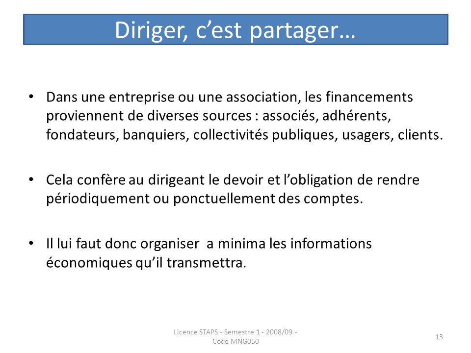 Diriger, cest partager… Dans une entreprise ou une association, les financements proviennent de diverses sources : associés, adhérents, fondateurs, ba