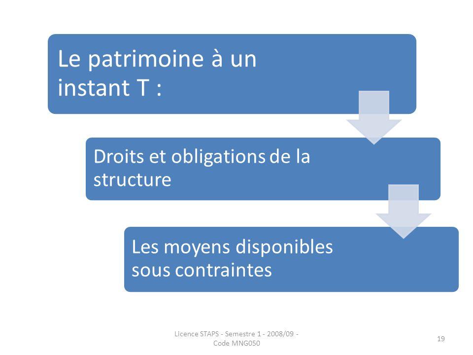 Licence STAPS - Semestre 1 - 2008/09 - Code MNG050 19 Le patrimoine à un instant T : Droits et obligations de la structure Les moyens disponibles sous