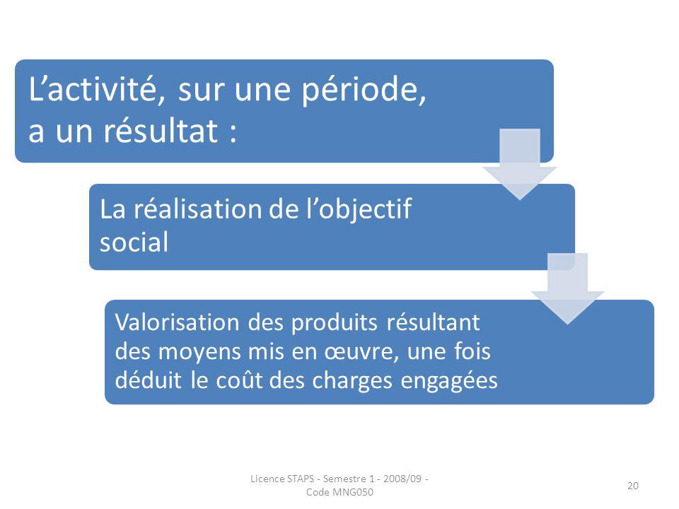 Licence STAPS - Semestre 1 - 2008/09 - Code MNG050 20 Lactivité, sur une période, a un résultat : La réalisation de lobjectif social Valorisation des