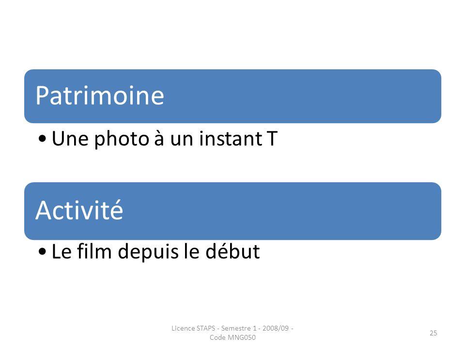Patrimoine Une photo à un instant T Activité Le film depuis le début Licence STAPS - Semestre 1 - 2008/09 - Code MNG050 25