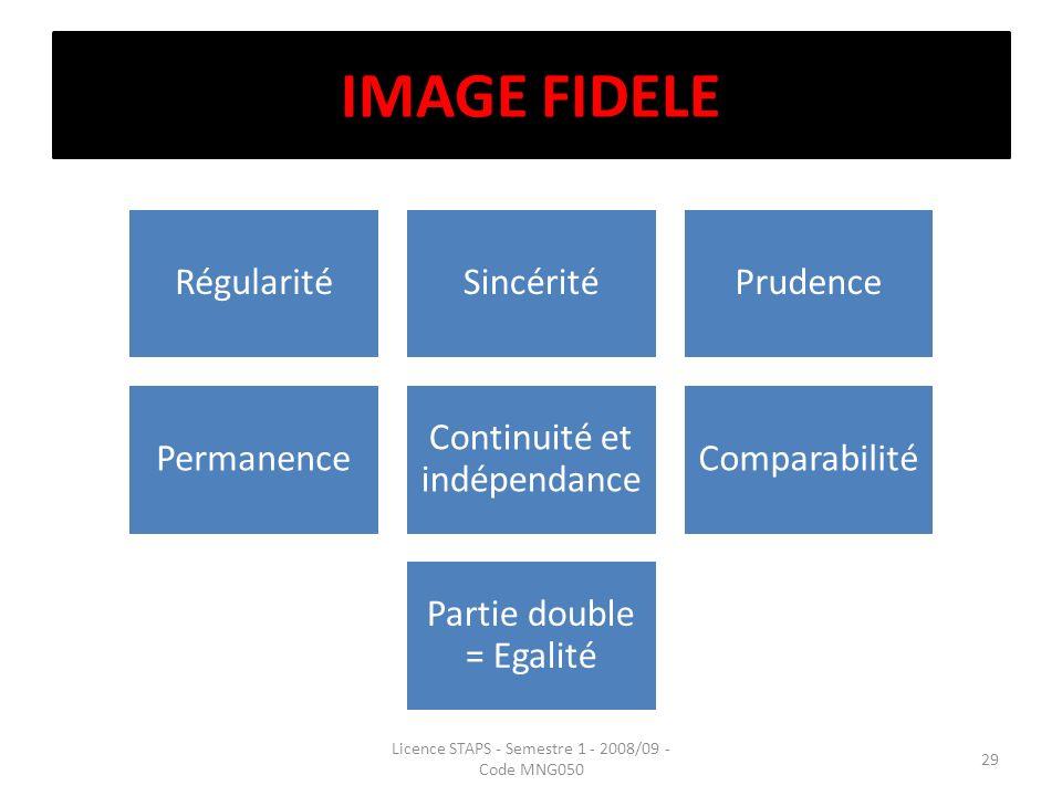 IMAGE FIDELE RégularitéSincéritéPrudence Permanence Continuité et indépendance Comparabilité Partie double = Egalité Licence STAPS - Semestre 1 - 2008