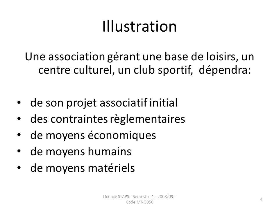 Illustration Une association gérant une base de loisirs, un centre culturel, un club sportif, dépendra: de son projet associatif initial des contraint
