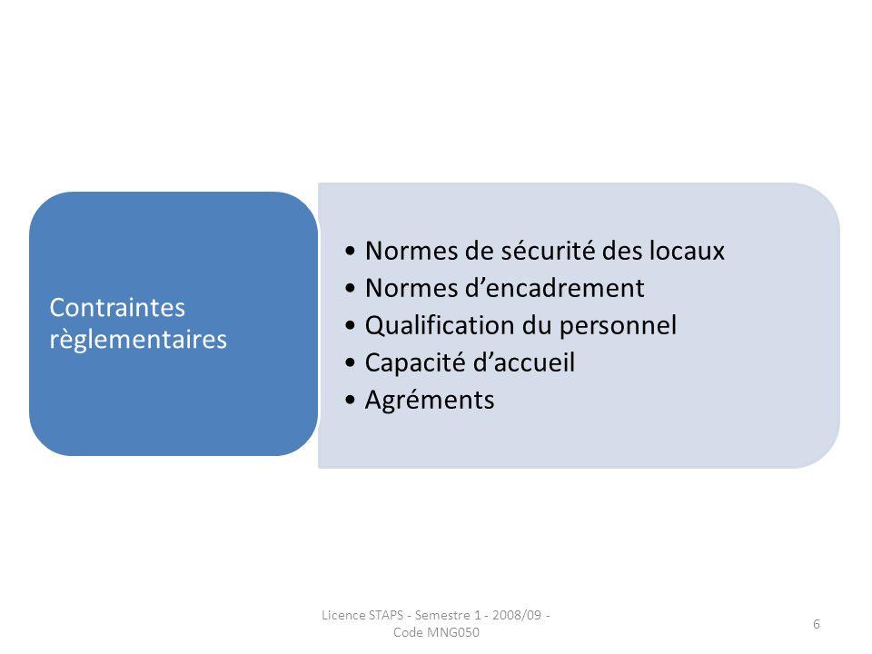 Normes de sécurité des locaux Normes dencadrement Qualification du personnel Capacité daccueil Agréments Contraintes règlementaires Licence STAPS - Se