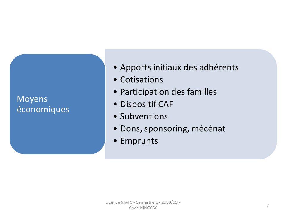 Apports initiaux des adhérents Cotisations Participation des familles Dispositif CAF Subventions Dons, sponsoring, mécénat Emprunts Moyens économiques