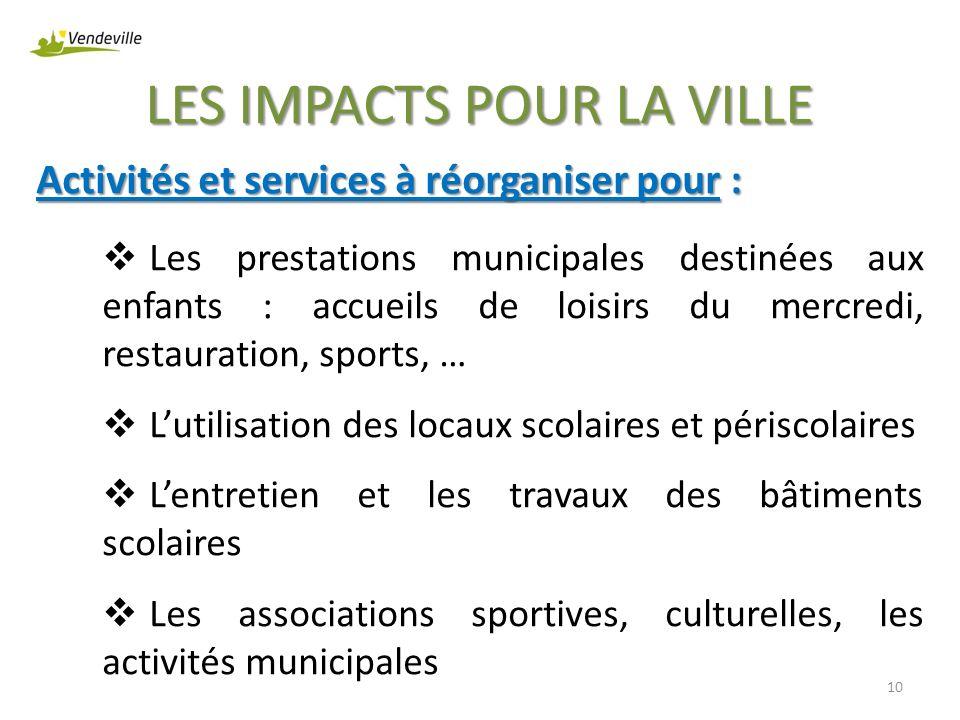 LES IMPACTS POUR LA VILLE Activités et services à réorganiser pour : Les prestations municipales destinées aux enfants : accueils de loisirs du mercre
