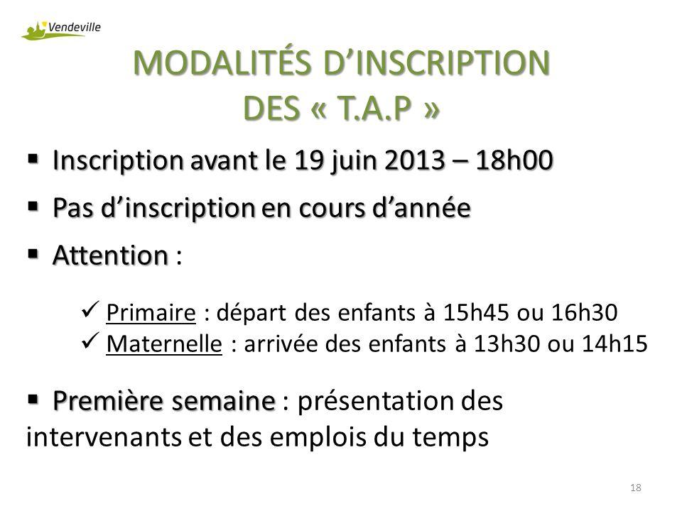 MODALITÉS DINSCRIPTION DES « T.A.P » Inscription avant le 19 juin 2013 – 18h00 Inscription avant le 19 juin 2013 – 18h00 Pas dinscription en cours dan