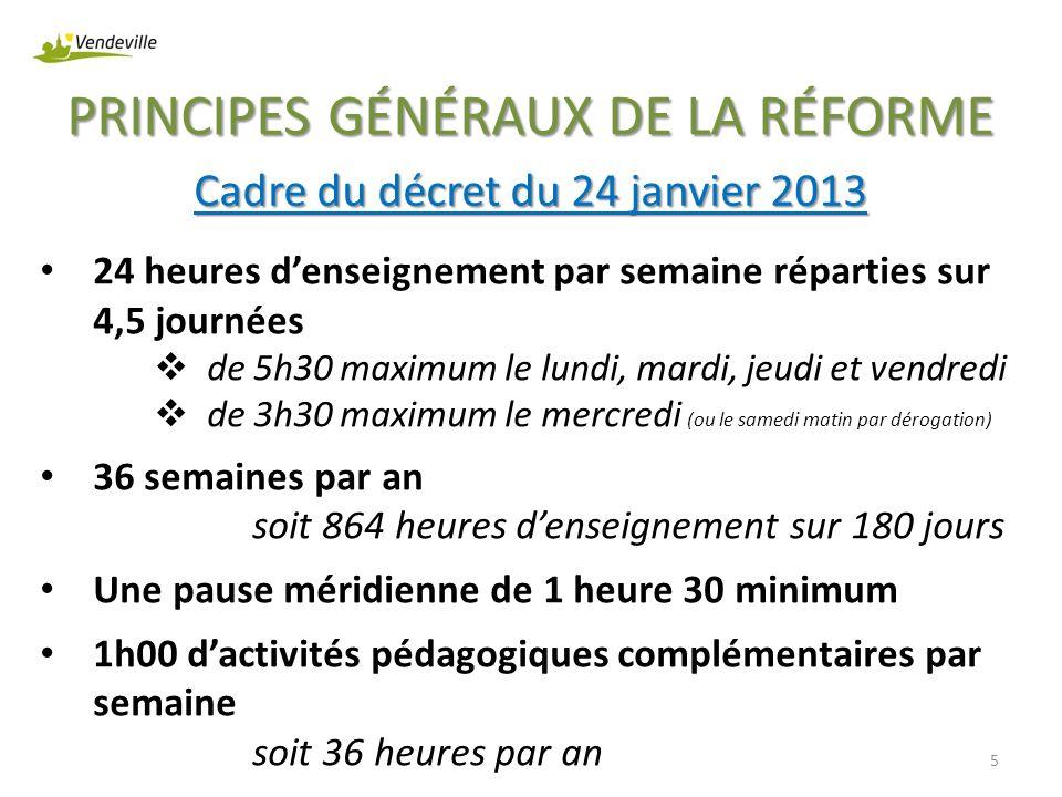 PRINCIPES GÉNÉRAUX DE LA RÉFORME Cadre du décret du 24 janvier 2013 24 heures denseignement par semaine réparties sur 4,5 journées de 5h30 maximum le