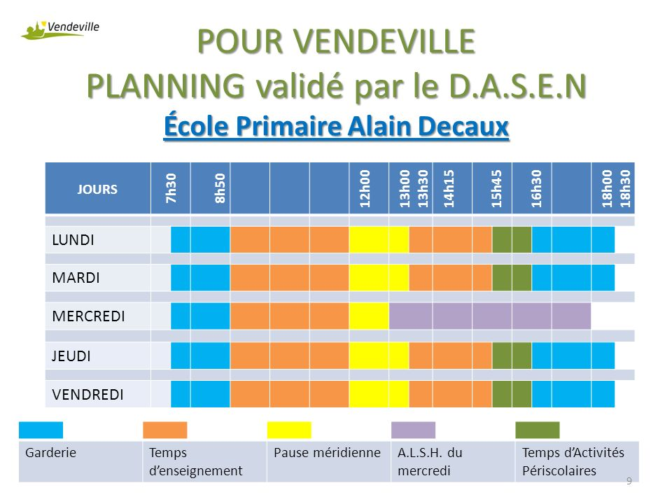 École Primaire Alain Decaux JOURS 7h30 8h50 12h0013h0013h3014h15 15h4516h30 18h0018h30 LUNDI MARDI MERCREDI JEUDI VENDREDI GarderieTemps denseignement
