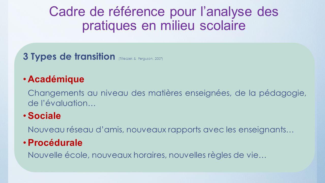 3 Types de transition (Tilleczek & Ferguson, 2007) Académique Changements au niveau des matières enseignées, de la pédagogie, de lévaluation… Sociale