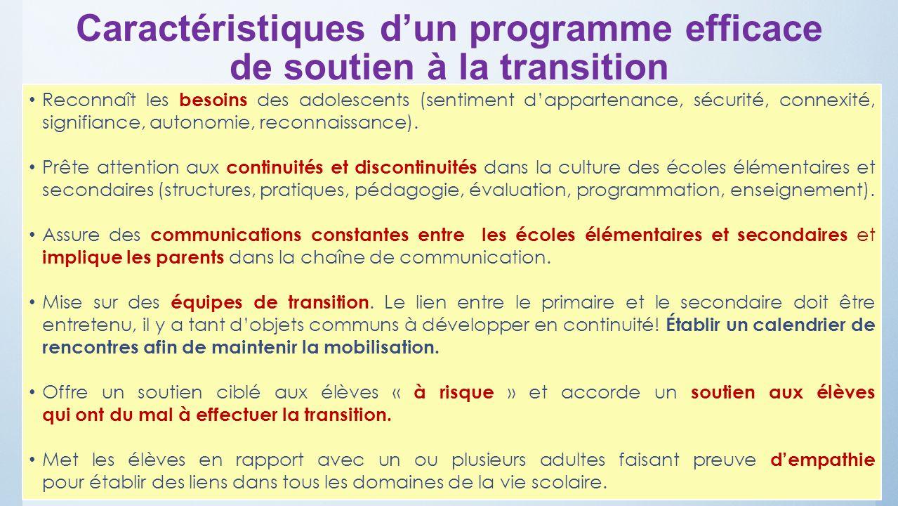 Caractéristiques dun programme efficace de soutien à la transition Reconnaît les besoins des adolescents (sentiment dappartenance, sécurité, connexité