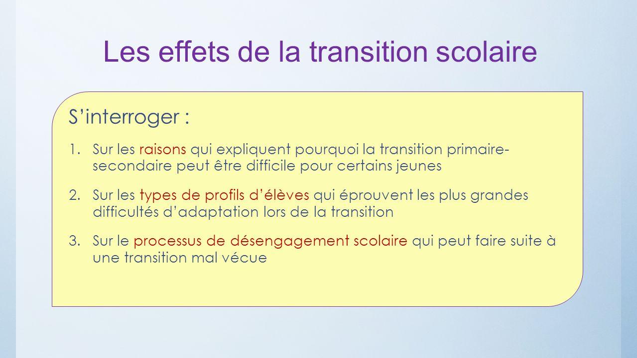 Les effets de la transition scolaire Sinterroger : 1.Sur les raisons qui expliquent pourquoi la transition primaire- secondaire peut être difficile po