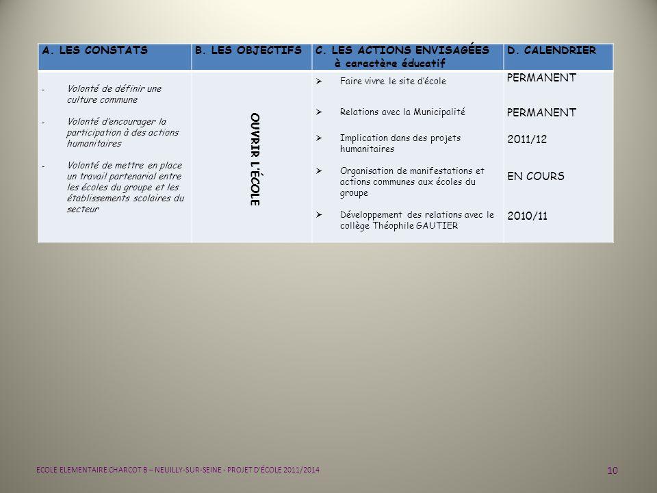 10 ECOLE ELEMENTAIRE CHARCOT B – NEUILLY-SUR-SEINE - PROJET D'ÉCOLE 2011/2014 A. LES CONSTATSB. LES OBJECTIFSC. LES ACTIONS ENVISAGÉES à caractère édu