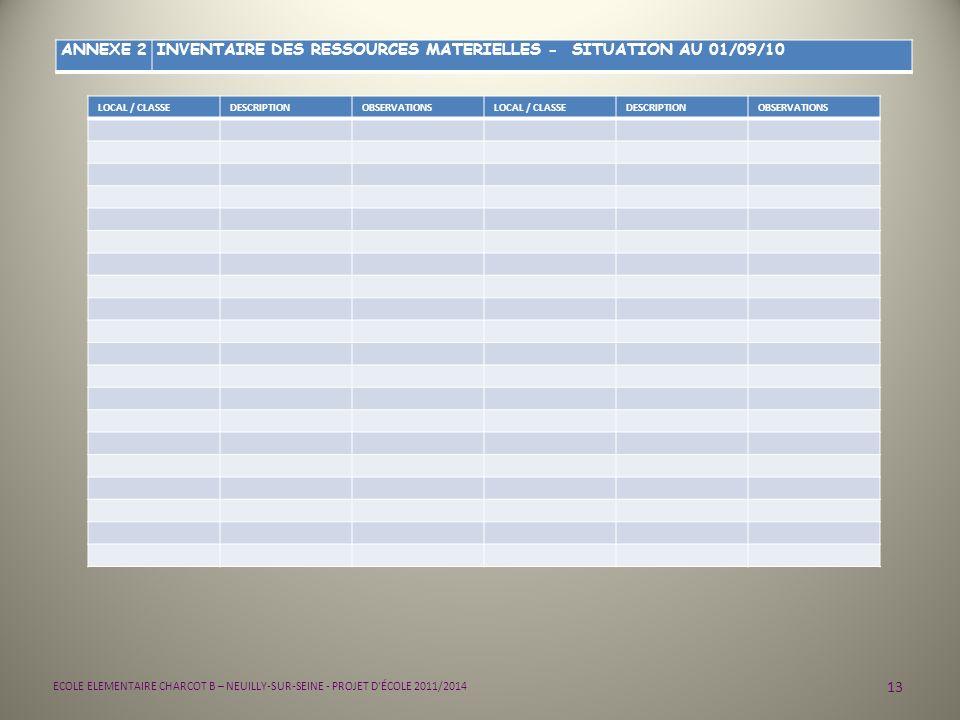 13 ECOLE ELEMENTAIRE CHARCOT B – NEUILLY-SUR-SEINE - PROJET D'ÉCOLE 2011/2014 ANNEXE 2INVENTAIRE DES RESSOURCES MATERIELLES - SITUATION AU 01/09/10 LO