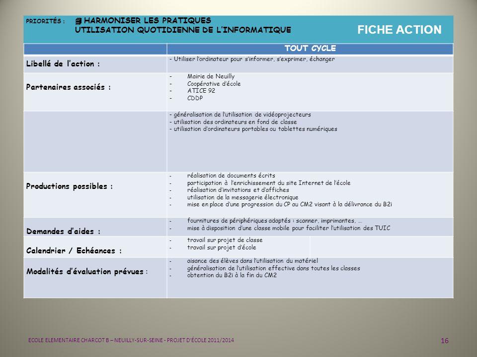 16 ECOLE ELEMENTAIRE CHARCOT B – NEUILLY-SUR-SEINE - PROJET D'ÉCOLE 2011/2014 PRIORITÉS : 4 HARMONISER LES PRATIQUES UTILISATION QUOTIDIENNE DE LINFOR