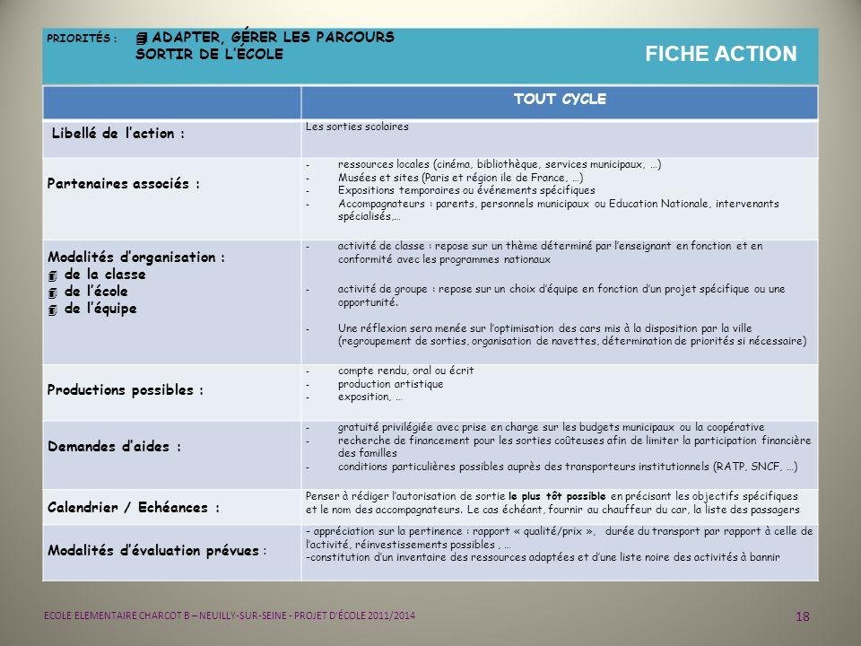 18 ECOLE ELEMENTAIRE CHARCOT B – NEUILLY-SUR-SEINE - PROJET D'ÉCOLE 2011/2014 PRIORITÉS : 4 ADAPTER, GÉRER LES PARCOURS SORTIR DE LÉCOLE FICHE ACTION