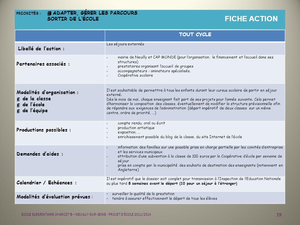 19 ECOLE ELEMENTAIRE CHARCOT B – NEUILLY-SUR-SEINE - PROJET D'ÉCOLE 2011/2014 PRIORITÉS : 4 ADAPTER, GÉRER LES PARCOURS SORTIR DE LÉCOLE FICHE ACTION