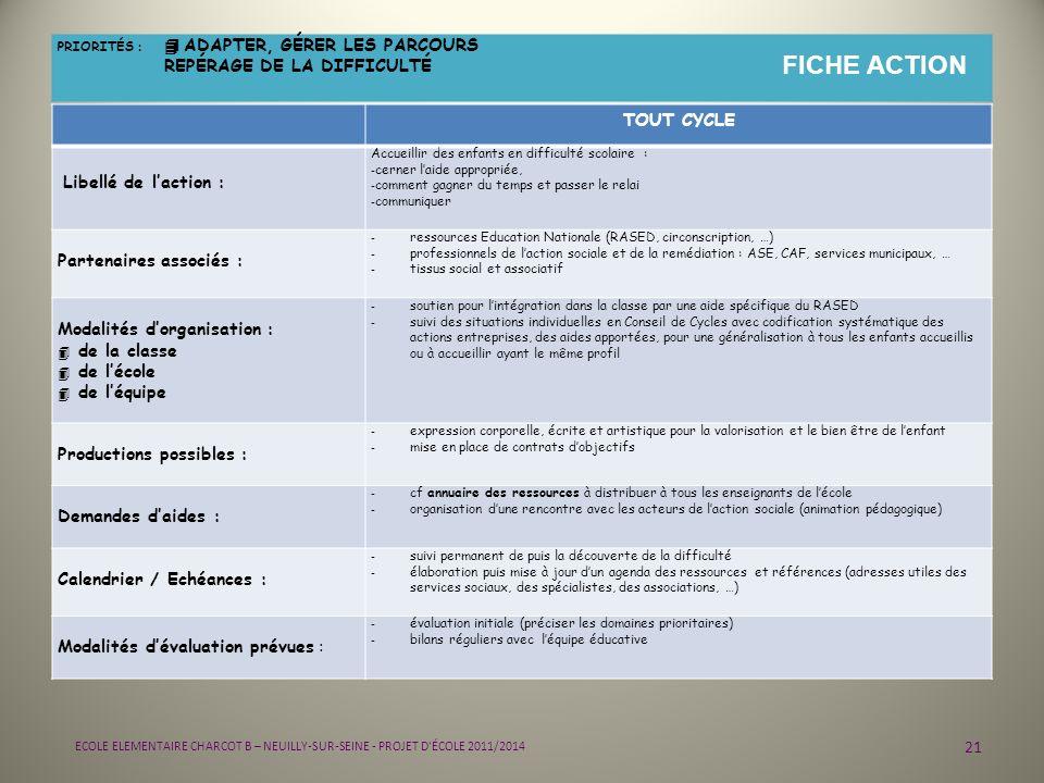 21 ECOLE ELEMENTAIRE CHARCOT B – NEUILLY-SUR-SEINE - PROJET D'ÉCOLE 2011/2014 PRIORITÉS : 4 ADAPTER, GÉRER LES PARCOURS REPÉRAGE DE LA DIFFICULTÉ FICH