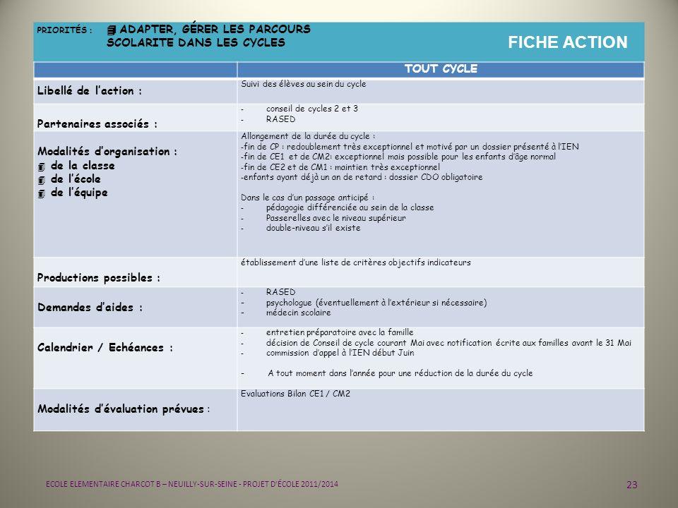 23 ECOLE ELEMENTAIRE CHARCOT B – NEUILLY-SUR-SEINE - PROJET D'ÉCOLE 2011/2014 PRIORITÉS : 4 ADAPTER, GÉRER LES PARCOURS SCOLARITE DANS LES CYCLES FICH