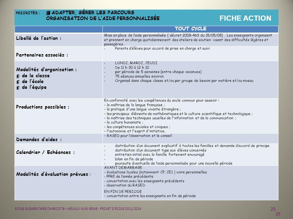 25 ECOLE ELEMENTAIRE CHARCOT B – NEUILLY-SUR-SEINE - PROJET D'ÉCOLE 2011/2014 PRIORITÉS : 4 ADAPTER, GÉRER LES PARCOURS ORGANISATION DE LAIDE PERSONNA