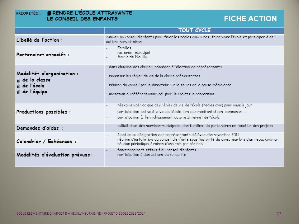 27 ECOLE ELEMENTAIRE CHARCOT B – NEUILLY-SUR-SEINE - PROJET D'ÉCOLE 2011/2014 PRIORITÉS : 4 RENDRE LÉCOLE ATTRAYANTE LE CONSEIL DES ENFANTS FICHE ACTI