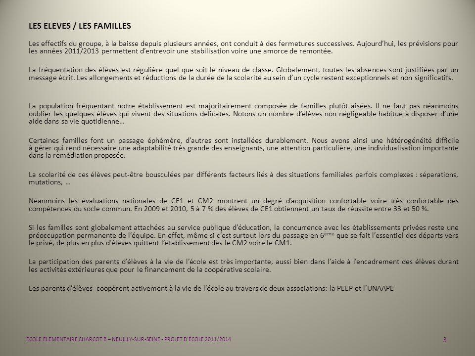 24 ECOLE ELEMENTAIRE CHARCOT B – NEUILLY-SUR-SEINE - PROJET D ÉCOLE 2011/2014 PRIORITÉS : 4 ADAPTER, GÉRER LES PARCOURS ORGANISATION DE LA PRISE EN CHARGE RASED FICHE ACTION TOUT CYCLE Libellé de laction : Aide aux enfants en difficulté Aide à la compréhension Maîtrise de la lecture Partenaires associés : - maître E - psychologue scolaire - médecin scolaire Modalités dorganisation : 4 de la classe 4 de lécole 4 de léquipe - pédagogie différenciée au sein de la classe - constitution dans la classe de groupes de soutien - intervention du Maître E : 1.en observation dans les classes (notamment en CP en début dannée) 2.constitution de groupes de soutien au cycle 1 et au cycle 2 3.pendant les interclasses, à disposition des élèves, notamment du cycle 3 Productions possibles : Travail en relation avec le projet de classe Etablissement dune liste de critères objectifs indicateurs Demandes daides : À linitiative du psychologue ou du médecin scolaire, proposition de consultations extérieures Calendrier / Echéances : - observation : Septembre - prise en charge denfants dans des groupes de soutien à partir dOctobre à raison de 2 fois par semaine pendant 8 semaines - à disposition des élèves pendant les récréations dès Octobre Modalités dévaluation prévues : Bilans périodiques avec les enseignants