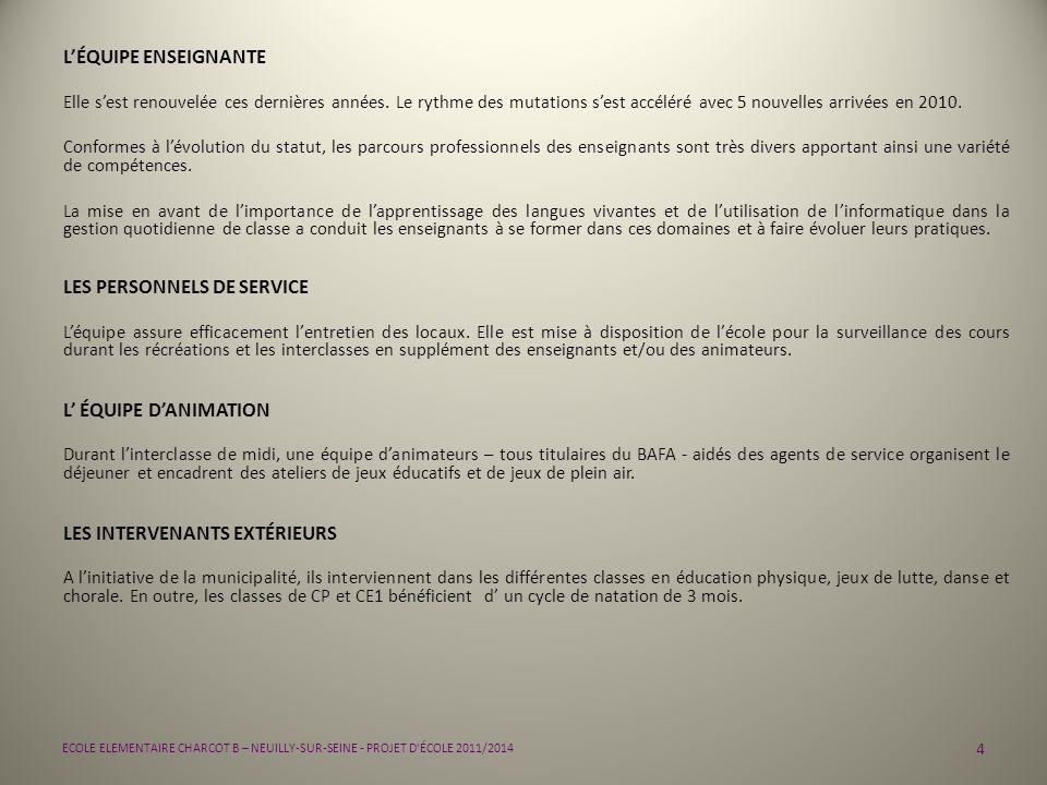 15 ECOLE ELEMENTAIRE CHARCOT B – NEUILLY-SUR-SEINE - PROJET D ÉCOLE 2011/2014 PRIORITÉS : 4 HARMONISER LES PRATIQUES UTILISATION QUOTIDIENNE DE LINFORMATIQUE FICHE ACTION TOUT CYCLE Libellé de laction : - Utiliser le tableau numérique (TBI, TNI ) Partenaires associés : -Mairie de Neuilly -ATICE 92 -CDDP - utilisation du tableau numérique dans la pratique quotidienne de classe Productions possibles : Demandes daides : - Mise à disposition de supports de cours et dactivités Calendrier / Echéances : - Phase expérimentale à partir de 2011 - Équipement progressif des classes sur demande des enseignants volontaires Modalités dévaluation prévues : - généralisation de lutilisation effective quotidienne dans toutes les classes équipées - généralisation à toutes les classes