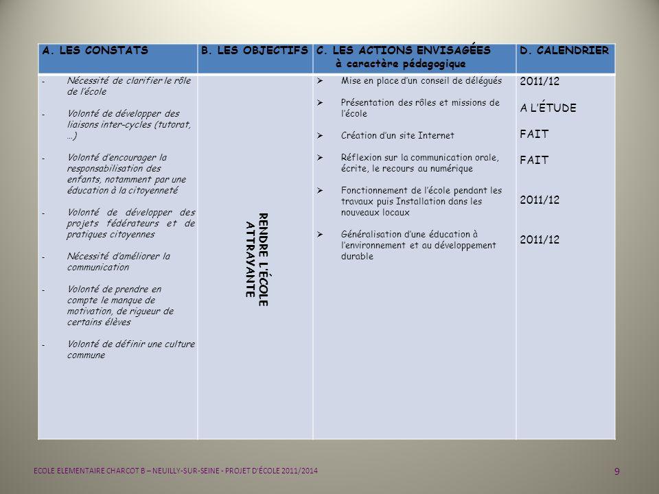 10 ECOLE ELEMENTAIRE CHARCOT B – NEUILLY-SUR-SEINE - PROJET D ÉCOLE 2011/2014 A.