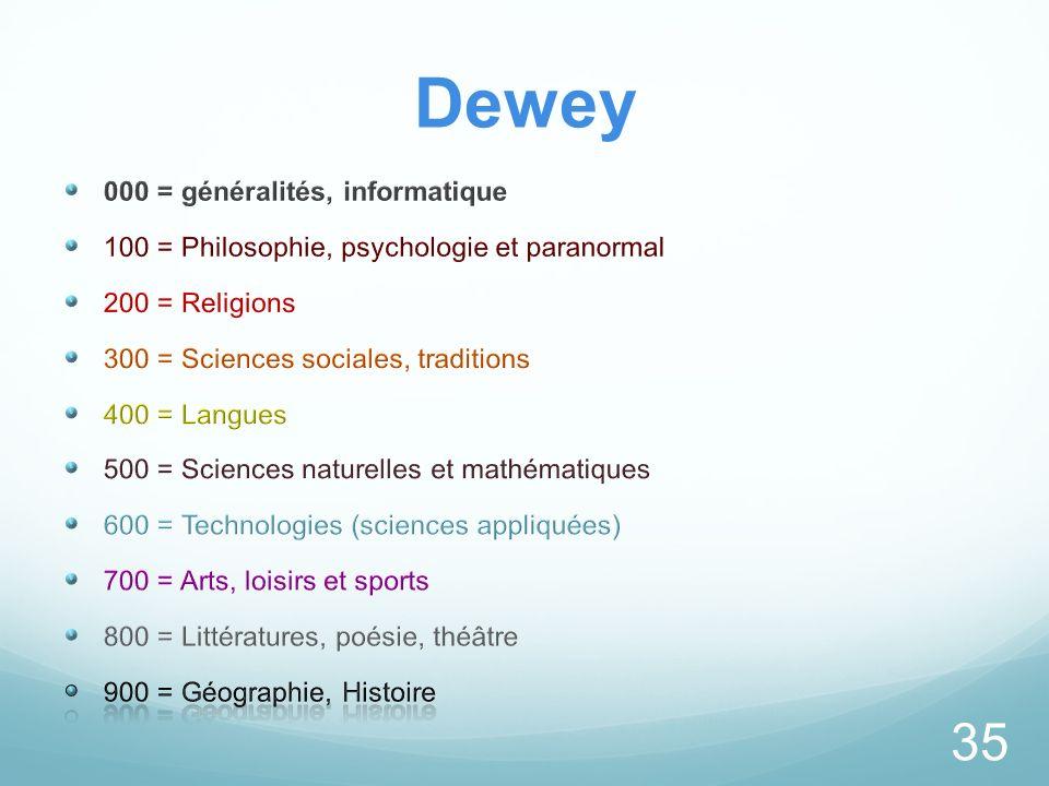 Dewey 35
