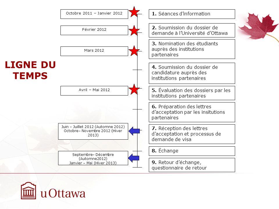 AUTRES BOURSES La majorité des bourses dadmission renouvelables de lUniversité dOttawa (dimmersion, dadmission, du chancelier, du recteur) sont maintenues pendant toute la durée de léchange.