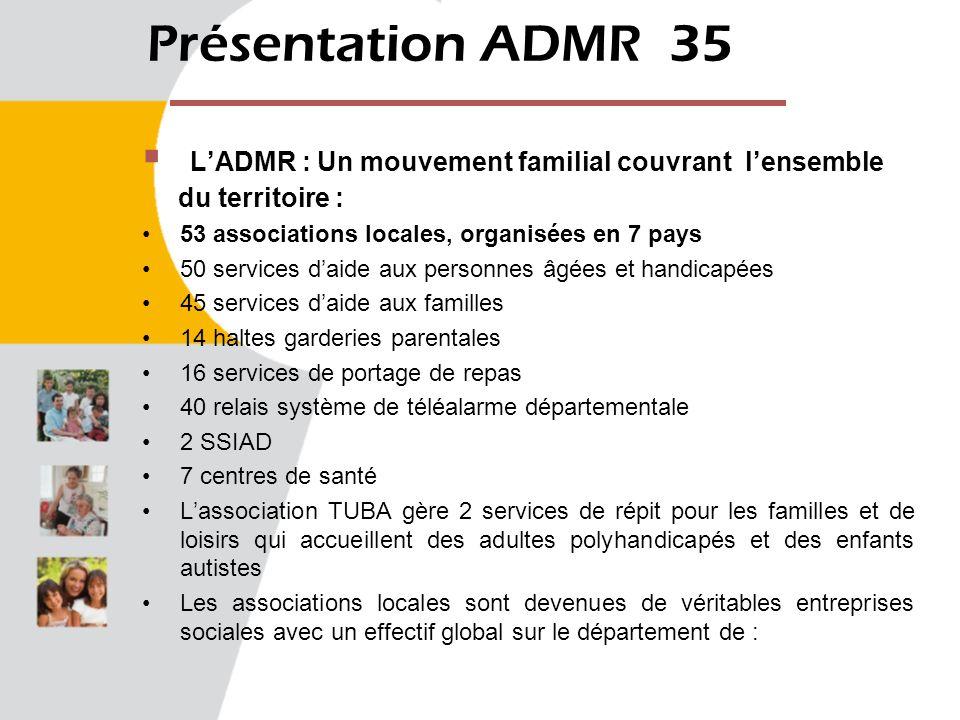 Présentation ADMR 35 LADMR : Un mouvement familial couvrant lensemble du territoire : 53 associations locales, organisées en 7 pays 50 services daide