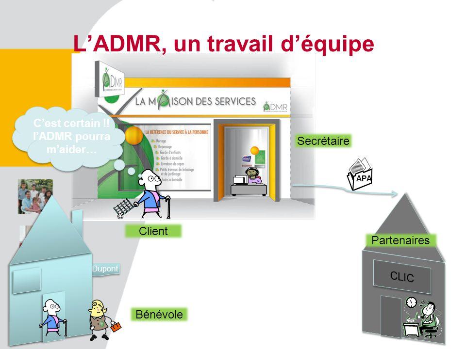 Dupont Cest certain !! lADMR pourra maider… APA LADMR, un travail déquipe Client Secrétaire Partenaires Bénévole