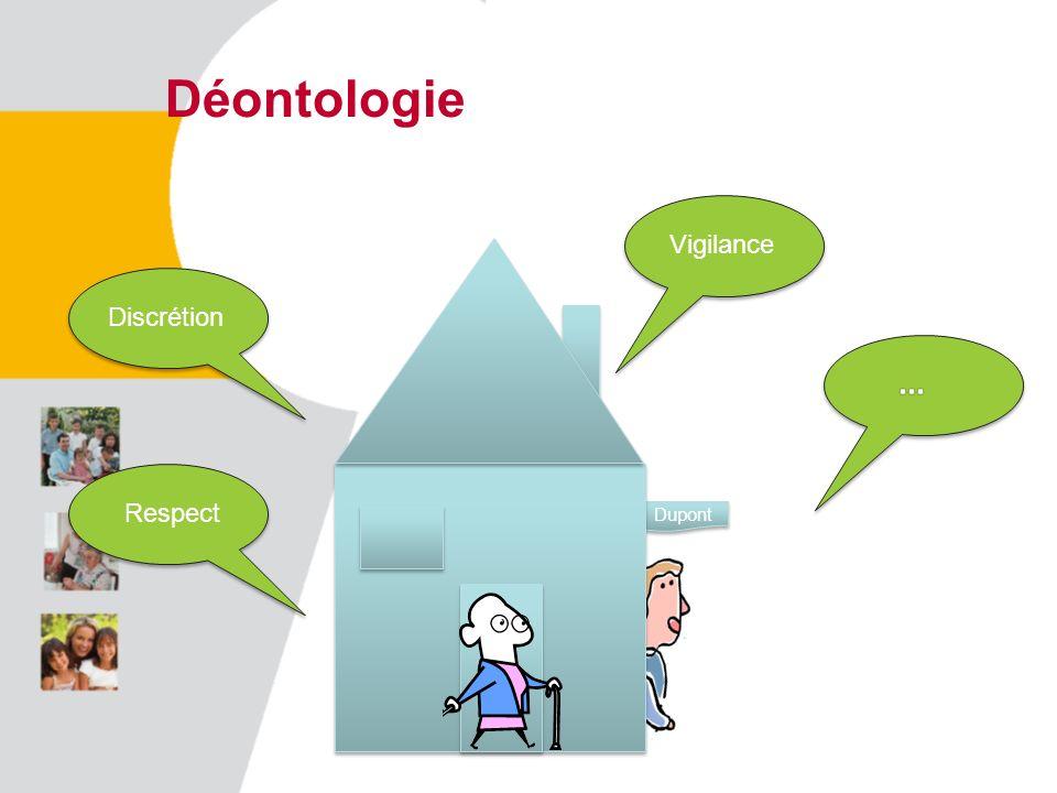 Dupont Déontologie Vigilance Discrétion Respect