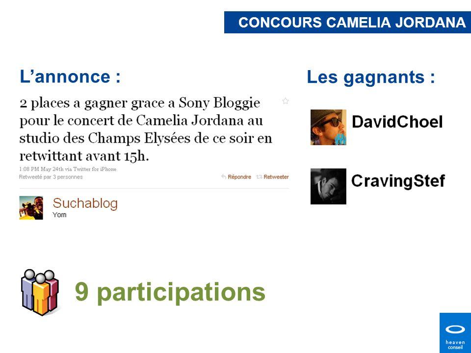 CONCOURS CAMELIA JORDANA Les gagnants : Lannonce : 9 participations