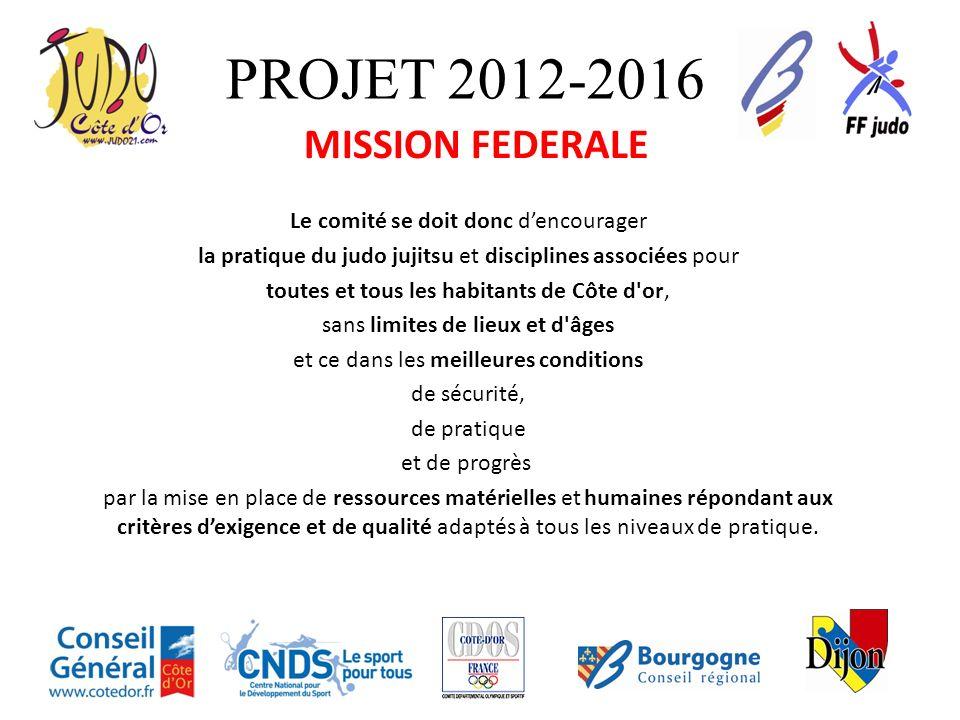 PROJET 2012-2016 Le comité se doit donc dencourager la pratique du judo jujitsu et disciplines associées pour toutes et tous les habitants de Côte d'o