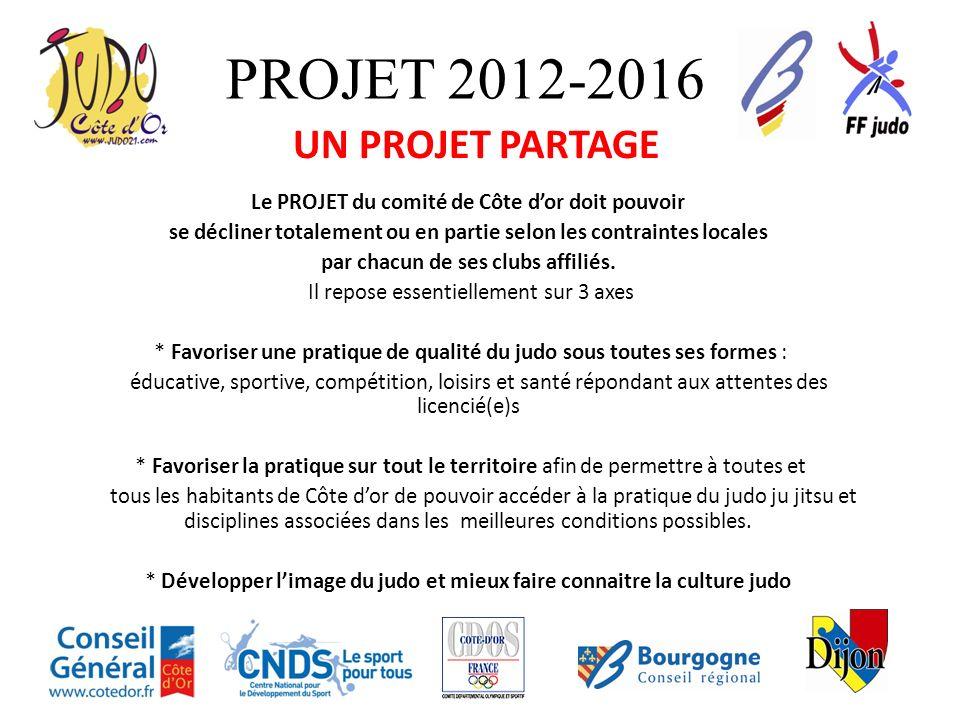 PROJET 2012-2016 Le PROJET du comité de Côte dor doit pouvoir se décliner totalement ou en partie selon les contraintes locales par chacun de ses clubs affiliés.