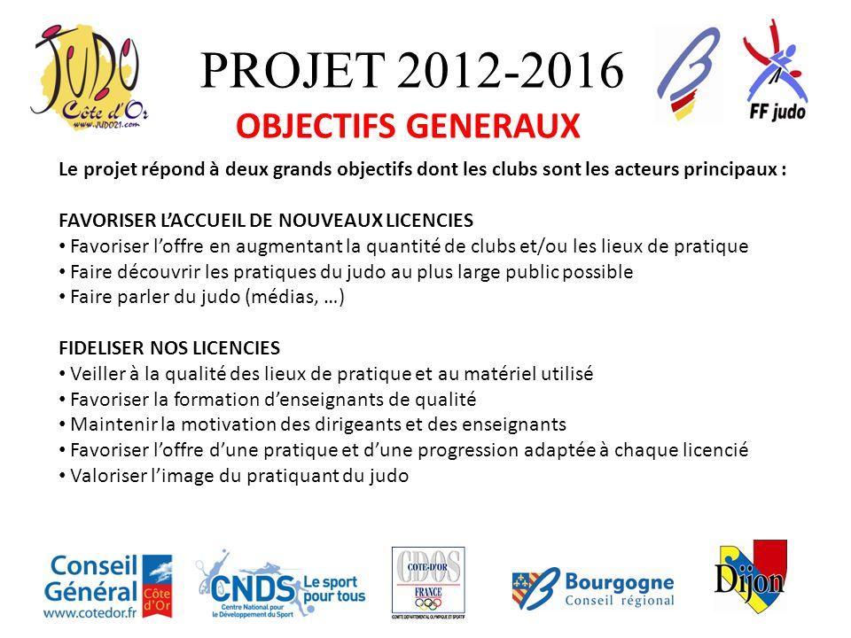 PROJET 2012-2016 OBJECTIFS GENERAUX Le projet répond à deux grands objectifs dont les clubs sont les acteurs principaux : FAVORISER LACCUEIL DE NOUVEA